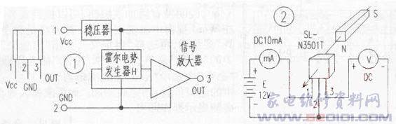 集成霍尔传感器简介与检测方法