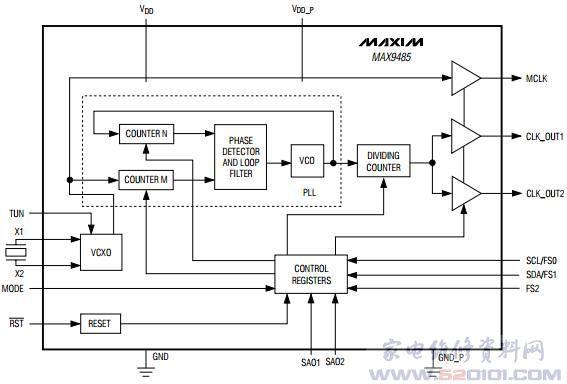 max485应用电路_max485电路_接线图分享