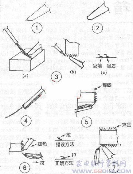 贴片集成电路拆焊技巧