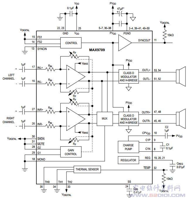 单声道/立体声d类放大器max9709