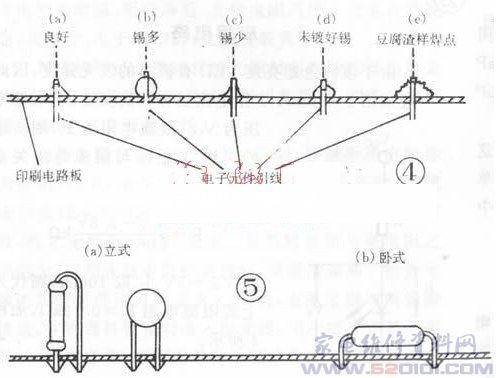 电容的焊接方法图解
