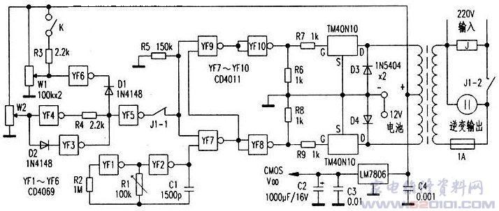 本应急电源前级采用CMOS数字电路,后级采用大功率模块作逆变功放,大幅度提高了效率和可靠性。本电源电路还设计了电池电压检测电路和保护装置,以及自动启动逆变和自动充电功能。 一、电路原理  1.50Hz工频振荡器由CD4069电路中的YFI、YF2组成。振荡频率由R1、C1决定。调节R1,可以改变其振荡频率。当电路供电稳定时,它的振荡频率也十分稳定。CD4069由LM7806供电。 2.CD4069的YF3、YF4组成欠压自锁开关电路。调节W2,可设定欠压电压(最低为10.