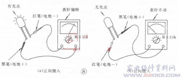 发光二极管正负极判断与检测