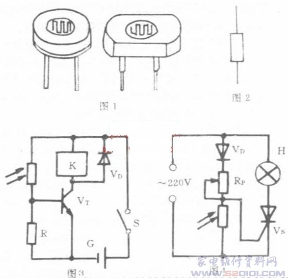 常用的硫化镉光敏电阻器.通常制成薄膜结构