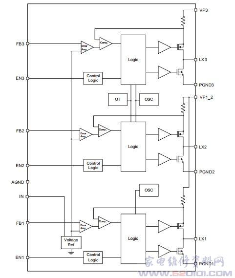 电源管理芯片aat2784