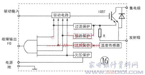 变频模块)是将直流电转换为频率与电压