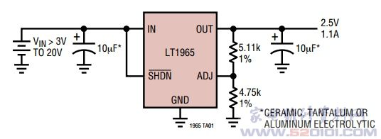 概述:LT1965采用扁平(0.75mm)8引线DFN(3mmx3mm)封装,8引线MSOP封装,表面贴装DD-Pak电源封装,TO-220电源封装。满负载时具有仅为300mV的低压差,并具有1.8V至20V的宽VIN能力和1.2V至19.5V 1.1A的低可调输出。 一、LT1965引脚功能  二、LT1965典型应用电路  三、LT1965极限参数