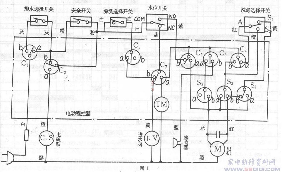 机械式全自动洗衣机由电动程控器