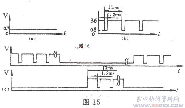 (4)功能键电路。 功能键电路是将按钮选择开关按一定的矩阵排列而组成的电路。按下不同的功能键时由该键所在的行输入到IC接口中,由IC判断处理,以设定不同的功能并转入相对应的工序,由IC的输出端输出控制信号。对水位开关和安全开关有两种处理方式:第一种是将这两个开关直接与IC相接(如水仙牌),当开关接通时,有输入信号给IC。当水位开关接通时,则IC发出注水停止、开始洗涤的信号;当水位开关断开时,IC延时发出电磁铁接通信号。而安全开关的通断则使IC发出信号使洗衣机开始脱水或停止脱水。第二种是将这两个开关接于功能