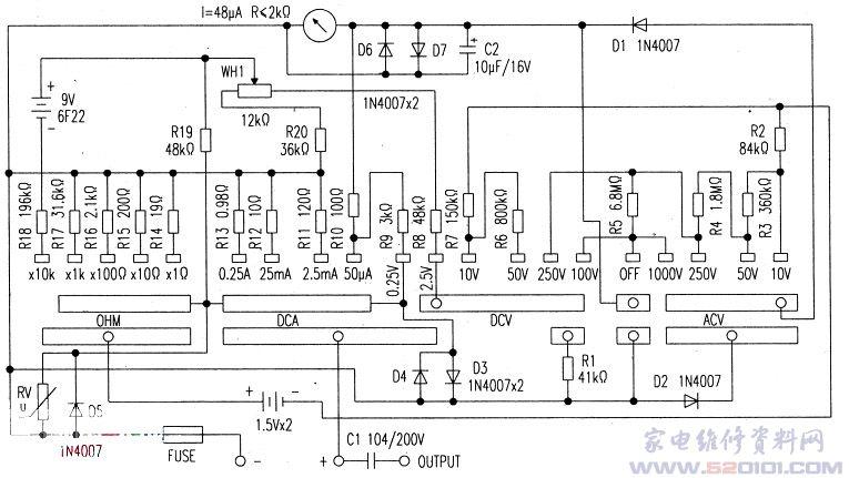 故障现象:一块TY360型指针式万用表.把量程开关转换到R10k挡时。表针会自动指向数百k。调整机械调零旋钮不能返回无穷大位置。 检修:打开表盖,仔细检查电池及电路板上的精密电阻、电容和二极管等,除了C1击穿漏电损坏外,其余元件均完好。该表电路见附图所示。更换C1后故障依旧。接着,对每一粒焊点、每一段印刷线路进行清理、检查,果然发现二极管D6与电阻R2焊点间的缝隙已烧焦且有污物.绝缘电阻大大下降,相当于R10k挡一直接了一只几百干欧的电阻。于是。将这短路之处进行清理并把R2移开,远离D6重新安装后,R10