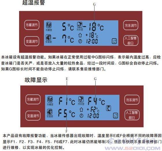 海尔bcd-219bc电冰箱故障代码