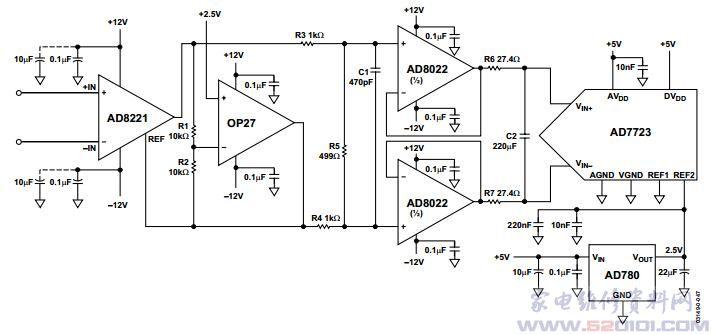 概述:AD8221采用超小型MSOP 8脚封装, 采用传统的三运放结构的单片仪表放大器。输入三极管Q1 和Q2 在恒定的电流条件下被偏置以便任何差分输入信号都使A1 和A2 的输出电压相等。施加到输入端的信号产生一个通过RG,R1 和R2 的电流以便A1 和A2 的输出提供正确的电压。从电路结构上,Q1,A1,R1和Q2,A2,R2 可视为精密电流反馈放大器。放大的差分信号和共模信号施加到差分放大器A3,它抑制共模电压,但会处理差分电压。差分放大器具有低输出失调电压和低输出失调电压漂移。经过激光微调的电阻
