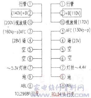 tclp588l电路图