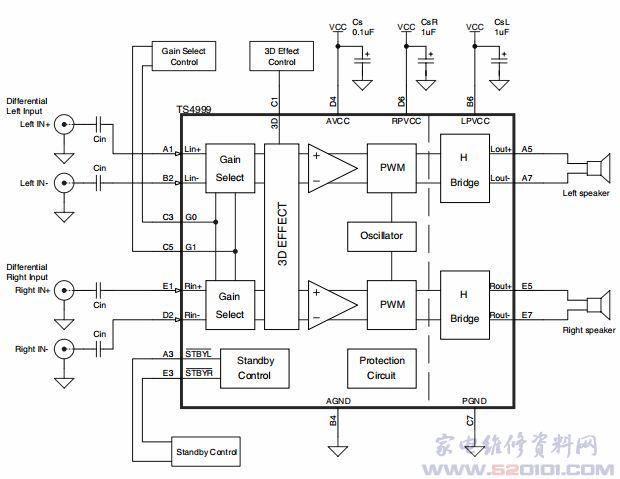 D类立体声音频放大器芯片TS4999