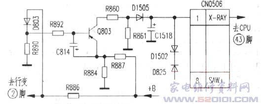 索尼f25mf1彩电自动关机