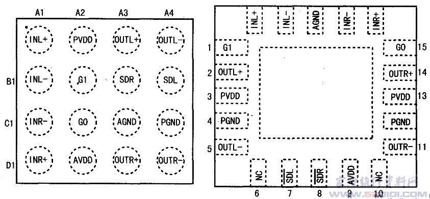 立体声d类音频功放电路tpa2012d2