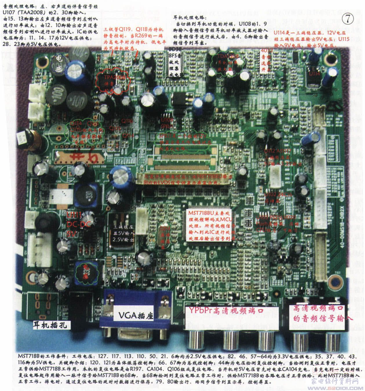 ms18机芯液晶电视维修图解