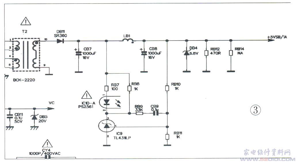 【例1】故障现象:不开机 分析与检修:通电测5v待机电压正常,强制开机后测试发现:瞬间有12V、24V电压,然后慢慢下降至0V。这有可能是保护电路或电源带不起负载造成的。测试PFC输出的滤波电容C5上的电压为300V,说明PFC电路没有工作(如图2),测试PFC电路的主控Ic2(L6563)的14脚供电电压,也是慢慢下降。说明VCC的供电电路异常。断开保护电路中的RS20后,再次测量输出电压,正常,说明故障在保护电路,为进一步确认是过压还是过流异常,分别测试DS7、DS8的正极,均没有电压,因此可以排除过
