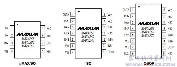 概述:MAX4270采用16脚QSOP封装或14脚SO封装,该电压反馈运算放大器具有极低的失真,在整个带宽范围内驱动100负载都将维持极低的失真。它们提供优良的无寄生动态范围(SFDR),在频率低于5MHz时为-90dBc或更好;在100MHz为-60dBc。单电源工作电压为 4.5~ 8.0V,双电源工作电压为2.25~4.0V。MAX4265~MAX4270的这些特性是高性能通信和信号处理应用的理想选择,因为在这些应用中要求极低的失真和宽频带。具有最小稳定增益5V/V的补偿。为了节省功率,放大器具