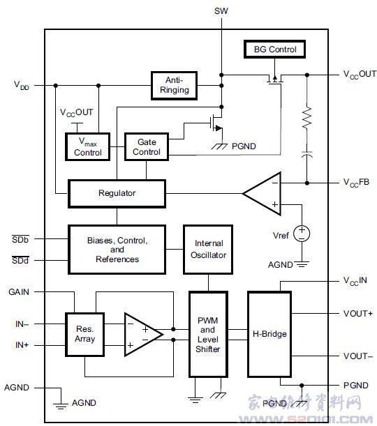 升压转换器的d类音频放大器tpa2014d1