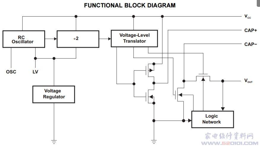 cmos开关电压转换器tl7660