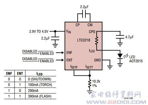 大电流白光led驱动电路ltc3218
