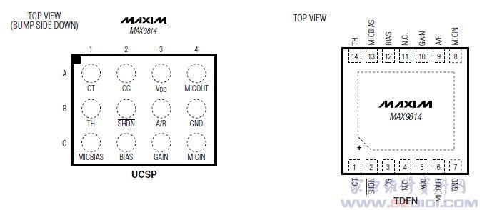 集成运算放大电路_麦克风放大电路MAX9814 - 家电维修资料网