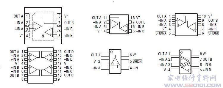 概述:LTC6248采用16引线MSOP封装。该器件运用一种节省功率的 SiGe 工艺,实现了 180MHz 增益带宽积和 90V/us 转换率,同时每放大器仅消耗 1mA 最大电源电流。具有轨至轨输入和输出、以及 4.2nV/ÖHz 宽带噪声。输入失调电压最大值规定在 500uV,开环增益为 45V/mV。运用偏置电流消除功能可在大部分输入共模电压范围内实现 350nA 的最大输入偏置电流,从而允许这些产品在很多具有高源阻抗的应用中使用。 一、LTC6248功能和特点: 增益带宽积:180MH