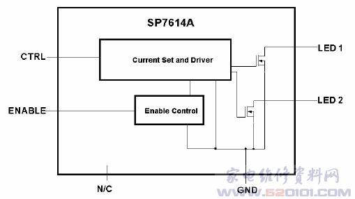 闪光灯驱动芯片sp7614a