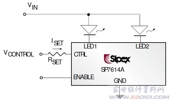 概述:SP7614A采用SC70封装,提供100mA以下闪光电流。为灌电流型降压LED软件驱动器,驱动2颗led。 一、SP7614A引脚功能  二、SP7614A内部方框图  三、SP7614A典型应用电路