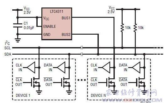 概述:LTC4311采用2mm x 2mm DFN和SC70 封装。用于以高达400kHz总线速度运行的重负载I2C/SMBus系统。能用低至1.6V和高达5.5V的电源电压工作。它提供一个ENABLE引脚,用于低于5uA的低电流停机,在停机或断电时不给总线加载。LTC4311自动检测总线空闲状态,在备用模式时将电源电流降至仅为26uA。为了实现更高的可靠性,其引脚可承受8kV 人体模型ESD而不被损坏。 一、LTC4311功能和特性 改善I2C/SMBus上升跃变时间 I2C/SMBus上有多个器件