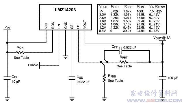 集成电感器电源模块lmz14203
