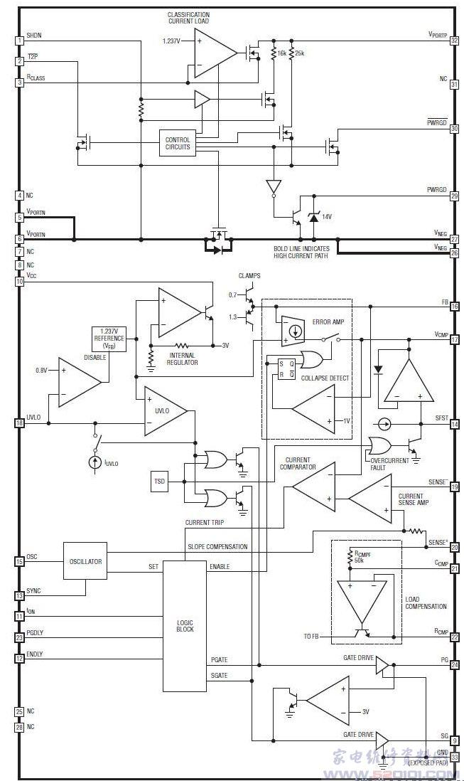 设计出电路方框图