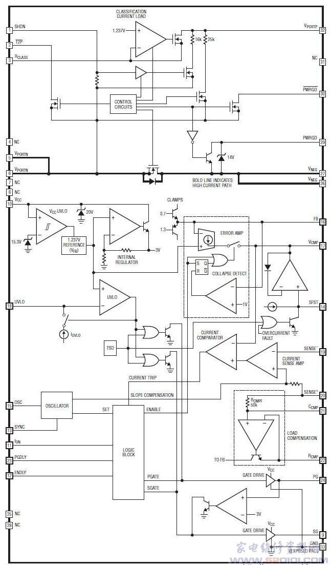 以太网供电接口控制电路ltc4269-1