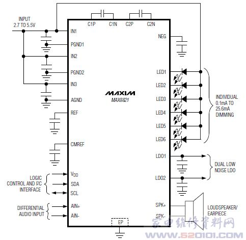 led驱动电路max8821_家电维修资料网