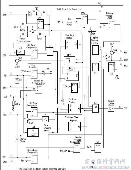 概述:TDA16847-2采用14脚P-DIP-14-3封装。为TDA16846改进型开关电源(SMPS)控制器芯片。支持低功率待机和功率因数校正?PFC 的SMPS控制器,可用于固定频率PFC或同步模式反激式变换器中,该产品既可以驱动功率MOSFET,也可以驱动双极型功率器件。在轻载下具有低功耗性能,其开关频率可以随负载减轻而逐步降低。8脚为暂态高功率电路的电源功率管理输出(该脚通过一只电容和一个RC电路与地相连)。   除具有软启动、低功耗、低启动电流及欠压/过压保护、电流限制/短路保护及静电放电?